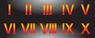 Roman numerals. The Roman figures from 1 to 10 Stock Photos