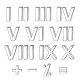Roman numerals Royalty Free Stock Photo