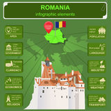 Romania  infographics, statistical data, sights Royalty Free Stock Photo