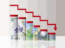 Romanian leu currency financial bars chart. Dropping finance bars chart made from Romanian money banknote. Clipping path included Royalty Free Stock Photography