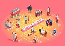 Romantic Relationship Isometric Flowchart Stock Photos