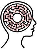 Rompecabezas del laberinto del círculo como cerebro en perfil del esquema Foto de archivo libre de regalías