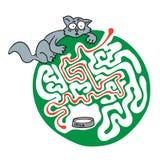 Rompecabezas del laberinto para los niños con el gato y la leche Ejemplo del laberinto, solución incluida Fotos de archivo libres de regalías