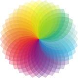 Rond chromatogram Royalty-vrije Stock Foto