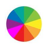 Rond de gidsmalplaatje van het kleurenwiel Royalty-vrije Stock Fotografie