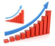 Rood diagram met één het toenemen blauwe pijl over wit Stock Afbeeldingen