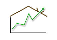 Through the Roof Growth. A growth chart line going through the roof Stock Photos