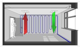 Room cooled with wall cooling and ceiling air ventilation. Diagram of a room ventilated by ceiling built in air ventilation and cooled with wall cooling another stock illustration