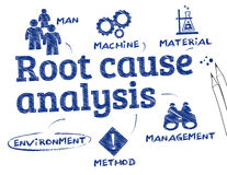 Root cause. Analysis. Chart with keywords and icons Stock Image