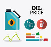 Rop naftowych i oleju industric infographic Fotografia Stock