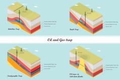 Ropa i gaz oklepowie ilustracyjni ilustracja wektor