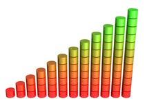rosnące zyski Obrazy Stock