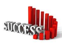 Rosso che coltiva il grafico rotondo dell'istogramma di SUCCESSO su fondo bianco Fotografia Stock