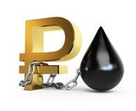 Rosyjskiego rubla osoba zależna na cenach ropy Zdjęcia Royalty Free
