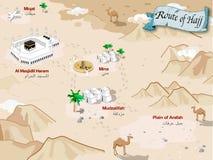 Rota do Haj ilustração royalty free