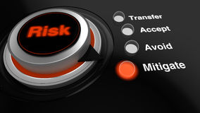 Rotary knob with the word risk in red turned to mitigate Stock Photography