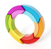 Rotating multi colored arrows forming a circle. 3D illustration.  Royalty Free Stock Photography