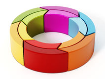 Rotating multi colored arrows forming a circle. 3D illustration.  Royalty Free Stock Image