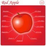 Rote Apple-Zusammensetzung Stockbild