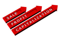 Rote Pfeile mit Wörtern, Verkauf, Gewinn, Kapitalisierug Stockfoto