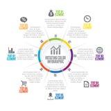 Roterande färg Infographic Arkivfoto