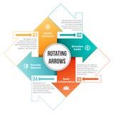 Roterende Pijlen Infographic Stock Afbeelding