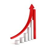Rotes Balkendiagramm-Geschäfts-Wachstum mit dem Steigen herauf Pfeil Stockfoto
