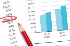 Rotes Bleistift-Diagramm Stockfoto