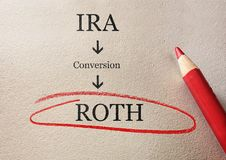 Roth IRA conversion. Traditional IRA to Roth IRA conversion concept, circled in red pencil royalty free stock photos
