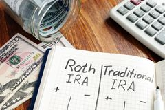 Roth IRA vs Traditional IRA written in notepad. Roth IRA vs Traditional IRA written in the notepad royalty free stock photography