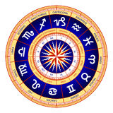Roue astrologique Photographie stock libre de droits