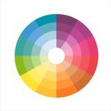 Roue de couleur Photo stock