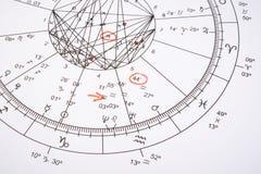 Roue de zodiaque avec la marque rouge Photographie stock