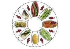Roue des légumes illustration de vecteur