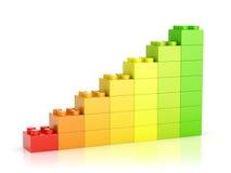Rouge au diagramme de croissance de couleur verte Image libre de droits