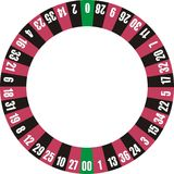 Roulette wheel numbers. Roulette wheel with a double zero. The texture map in vector. Roulette wheel numbers royalty free illustration
