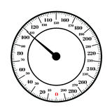 Round analog dial interface of scale Royalty Free Stock Photo