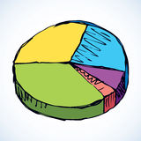 Round chart. Vector drawing Stock Images