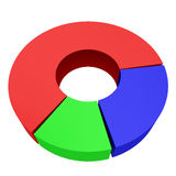 Round colored diagram Royalty Free Stock Photo