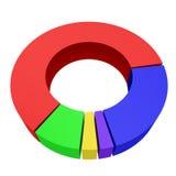 Round colored diagram Stock Image
