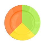 Round colorful plate isolated top view Stock Image