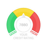 Round credit score gauge. Credit Score Gauge. Flat colorful financial history assessment of credit score meter. Information finance rate. Manometer vector Royalty Free Stock Photo
