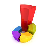 Round pie chart profit diagram Royalty Free Stock Photos