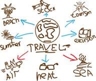 Round-the-world travel Stock Image