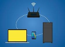 Routerwifianslutning mellan anteckningsbokPCdatoren och smartphonen Arkivfoto