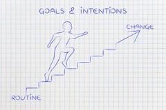 Routine ou changement, métaphore s'élevante d'escaliers d'homme Images stock