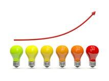 Row of light bulbs with arrow Royalty Free Stock Photos
