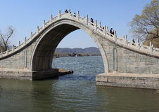 Royal Park-Summer Palace. Seem picture is the beatification of Beijing Royalty Free Stock Image