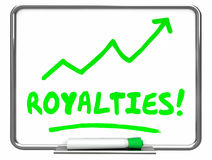 Royalties Income Commissions Rise Increase Erase Board Stock Photos
