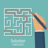 Rozwiązanie problem jeśli ilustracja wektor